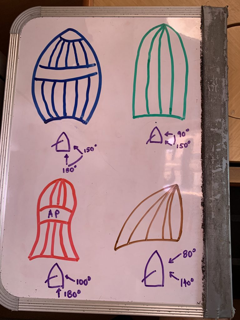 Types of spinakers, symmetrical (runners, All purpose), asymmetricals